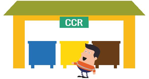 ccr-omino1